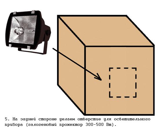 Софтбокс своими руками, как сделать софтбокс, фотостудия своими руками, оборудование для фотостудии своими руками